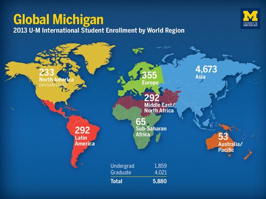 global1-2013
