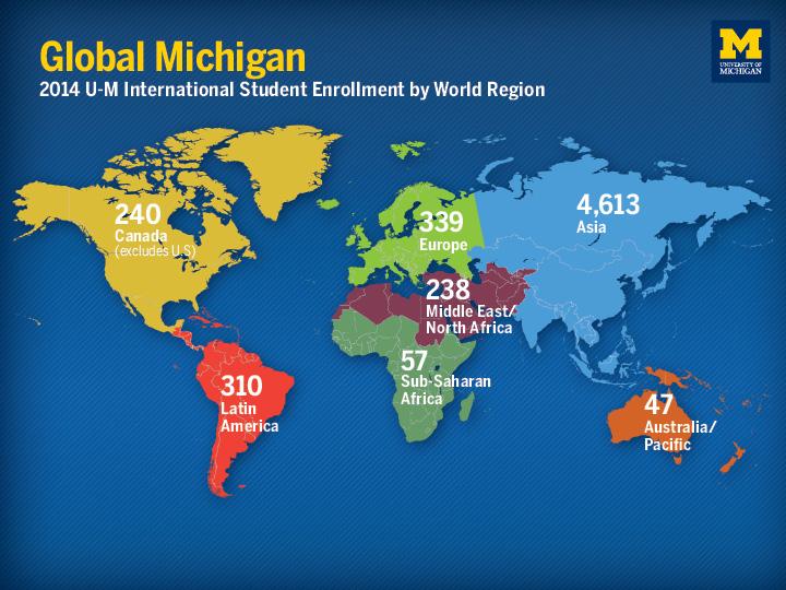 2014_Global_Michigan_Students2
