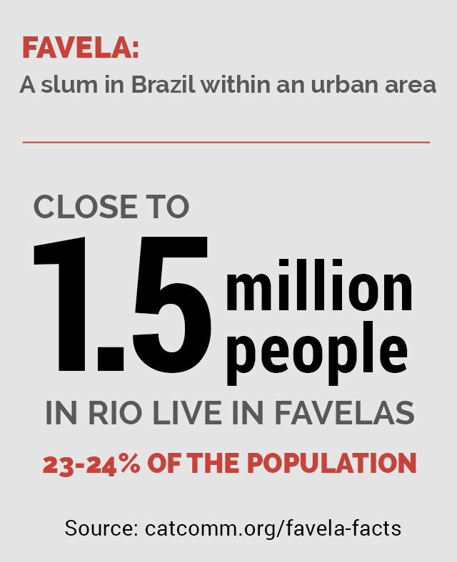 Infographic-favelas
