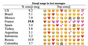 emoji copy