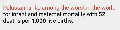 Pakistan ranks among the worst in the world for infant and maternal mortaility with 52 deaths per 1,000 live births.